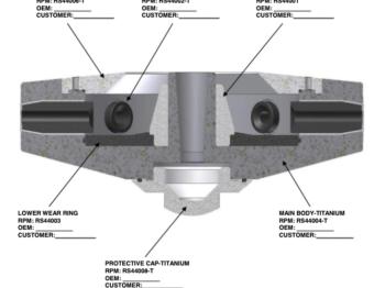 Atomizer Wheel Component