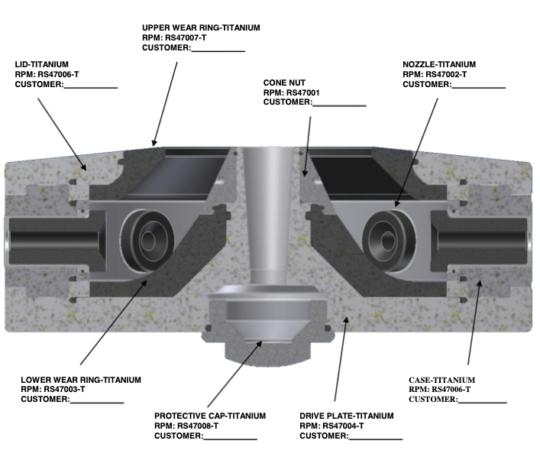 250mmx88mm atomizer wheel components