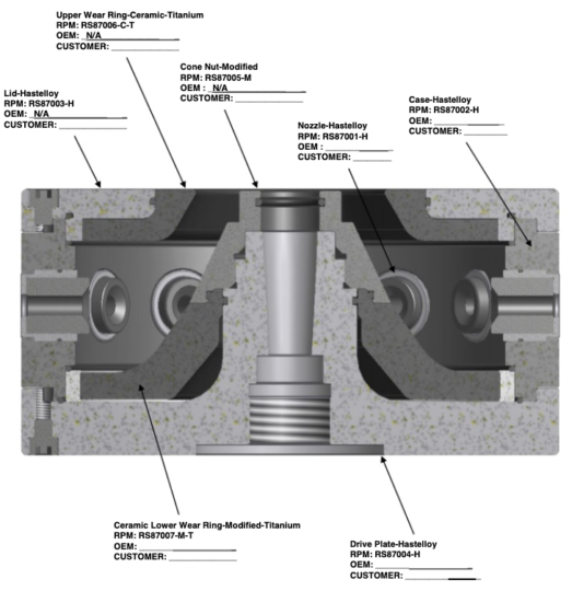 240mm wheel hastelloy