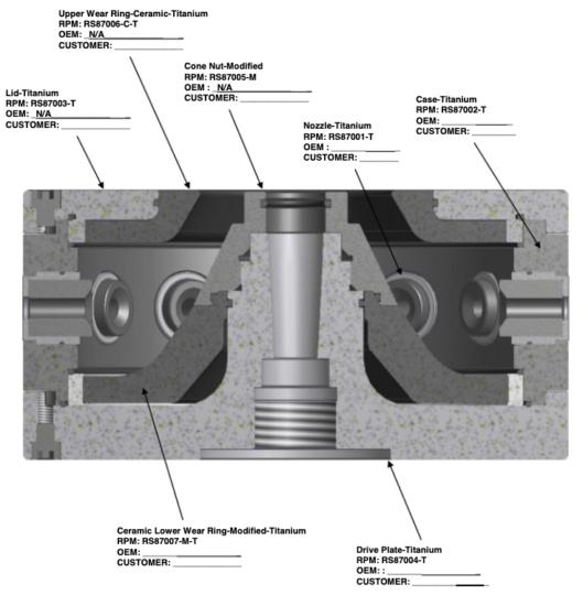 240mm titanium wheel